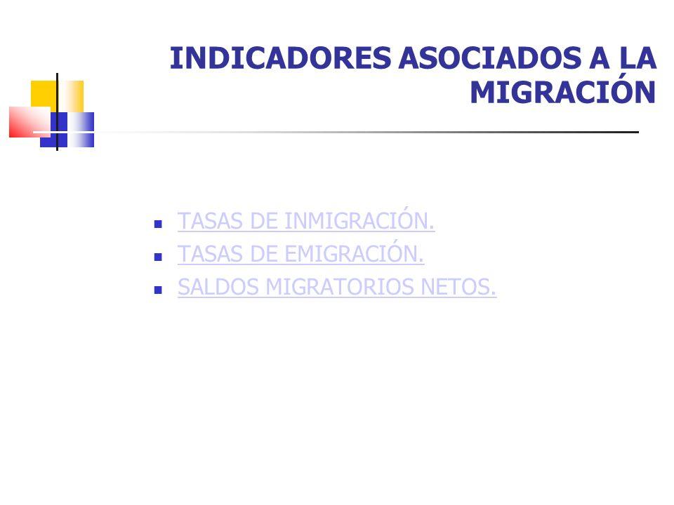INDICADORES ASOCIADOS A LA MIGRACIÓN TASAS DE INMIGRACIÓN. TASAS DE EMIGRACIÓN. SALDOS MIGRATORIOS NETOS.