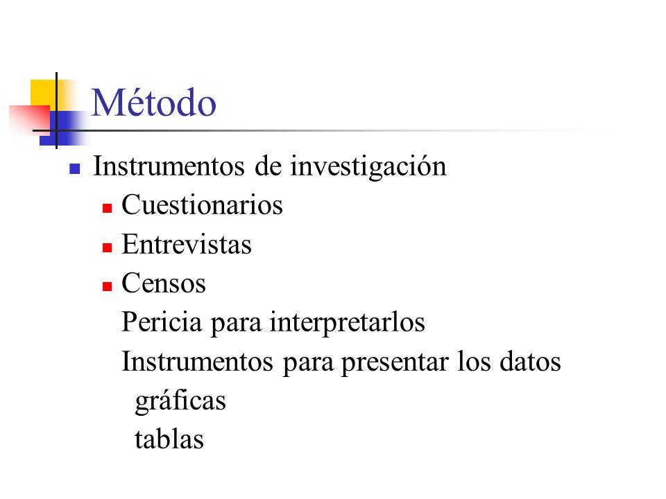 Método Instrumentos de investigación Cuestionarios Entrevistas Censos Pericia para interpretarlos Instrumentos para presentar los datos gráficas tablas