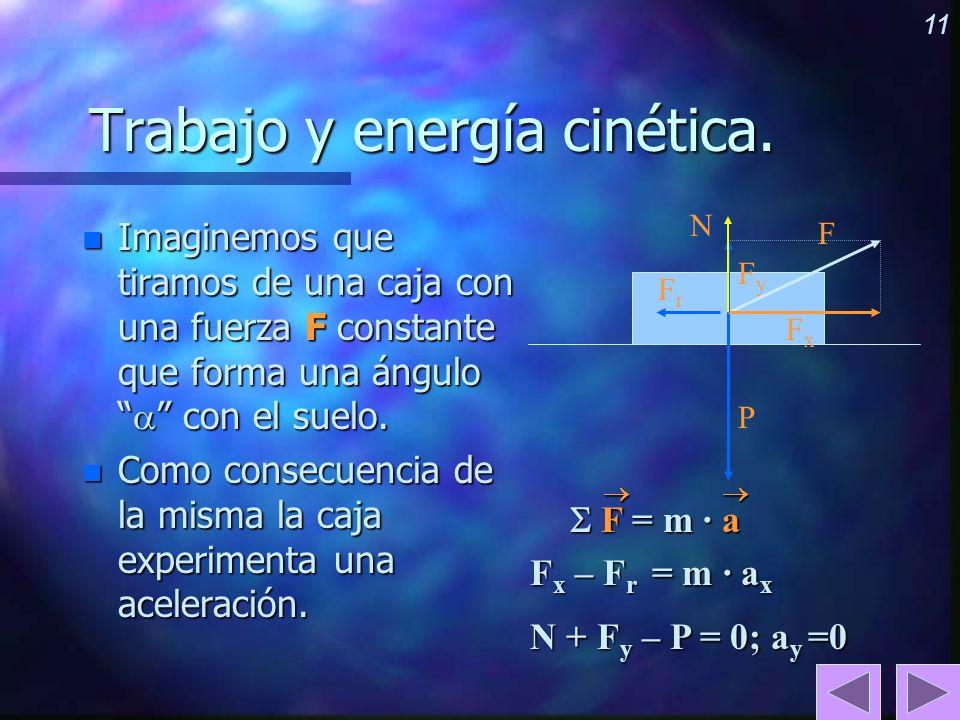 11 F Trabajo y energía cinética. n Imaginemos que tiramos de una caja con una fuerza F constante que forma una ángulo con el suelo. n Como consecuenci