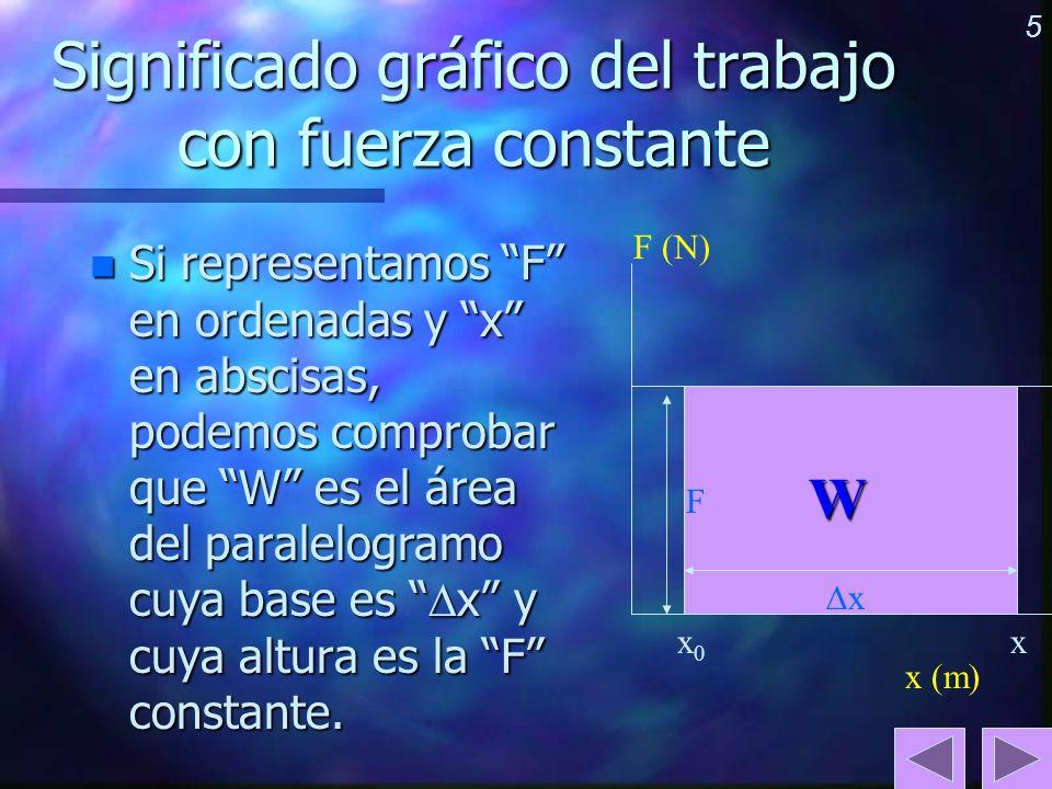 5 Significado gráfico del trabajo con fuerza constante n Si representamos F en ordenadas y x en abscisas, podemos comprobar que W es el área del paral