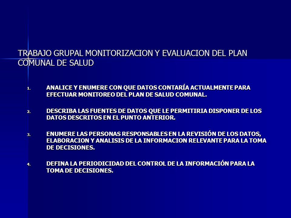 TRABAJO GRUPAL MONITORIZACION Y EVALUACION DEL PLAN COMUNAL DE SALUD 1.