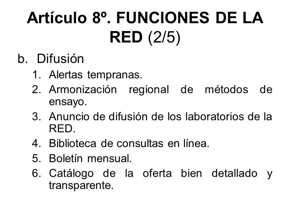 Artículo 8º. FUNCIONES DE LA RED (2/5) b.Difusión 1.Alertas tempranas. 2.Armonización regional de métodos de ensayo. 3.Anuncio de difusión de los labo