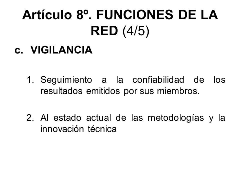 Artículo 8º. FUNCIONES DE LA RED (4/5) c.VIGILANCIA 1.Seguimiento a la confiabilidad de los resultados emitidos por sus miembros. 2.Al estado actual d