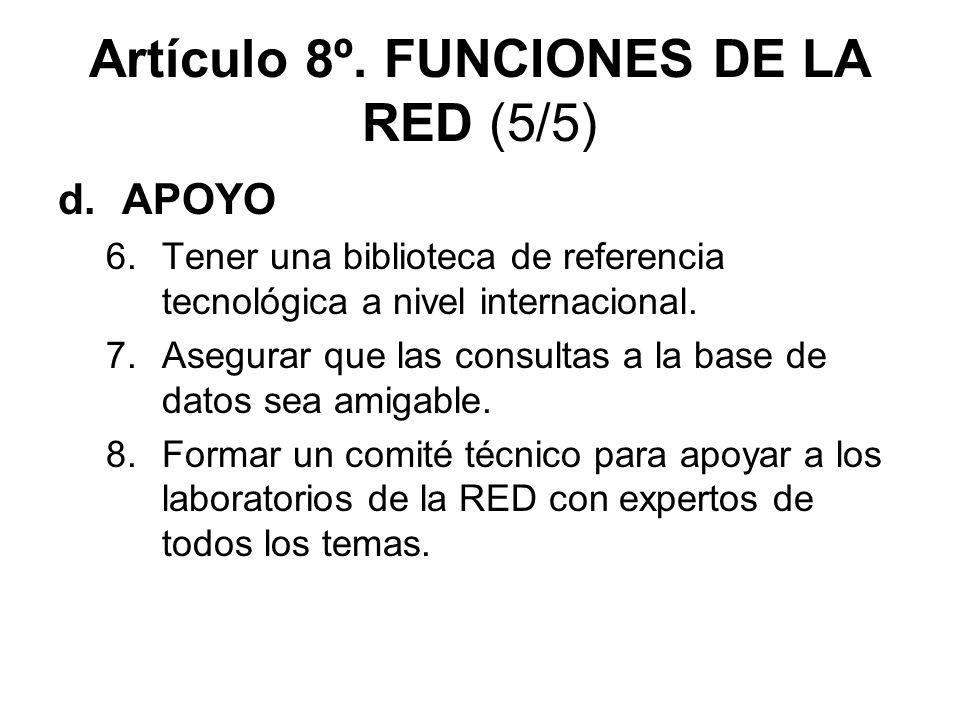 Artículo 8º. FUNCIONES DE LA RED (5/5) d.APOYO 6.Tener una biblioteca de referencia tecnológica a nivel internacional. 7.Asegurar que las consultas a