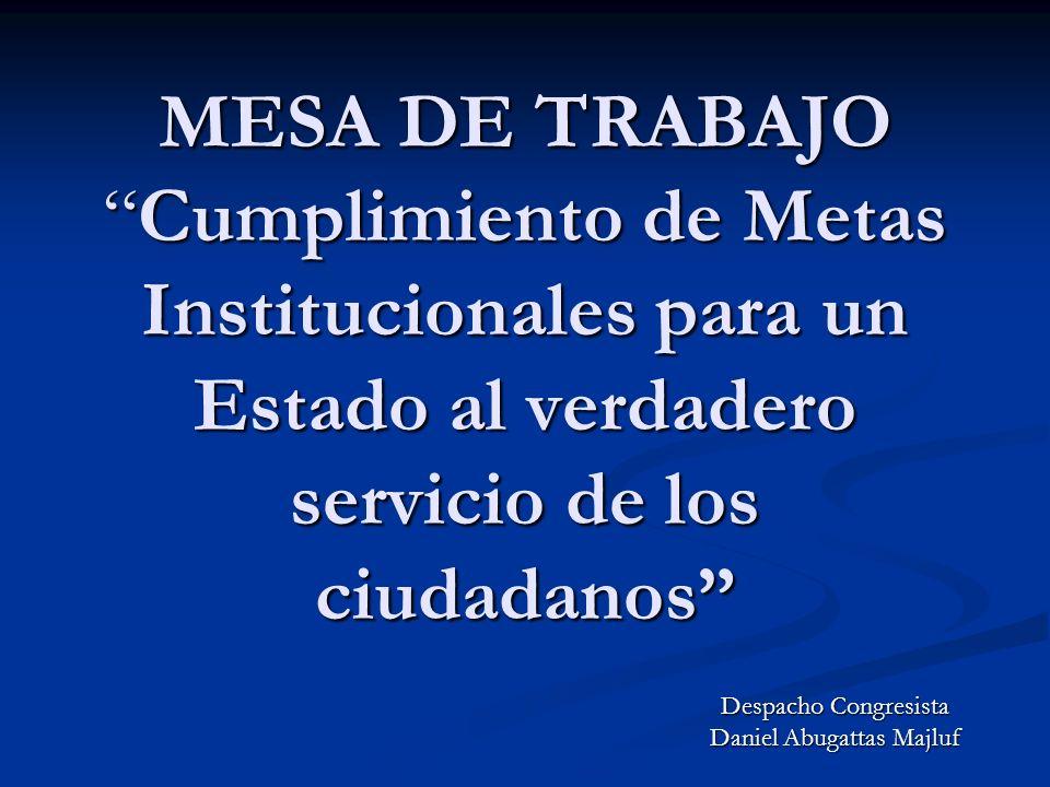 MESA DE TRABAJOCumplimiento de Metas Institucionales para un Estado al verdadero servicio de los ciudadanos Despacho Congresista Daniel Abugattas Majluf