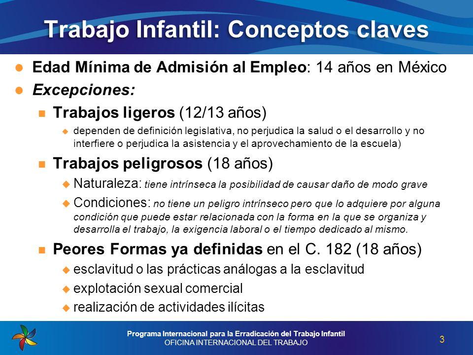 Trabajo Infantil: Conceptos claves Edad Mínima de Admisión al Empleo: 14 años en México Excepciones: Trabajos ligeros (12/13 años) dependen de definic