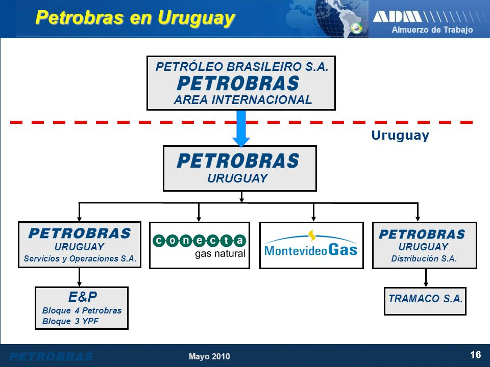 Almuerzo de Trabajo 16 Petrobras en Uruguay Mayo 2010 Uruguay PETRÓLEO BRASILEIRO S.A.
