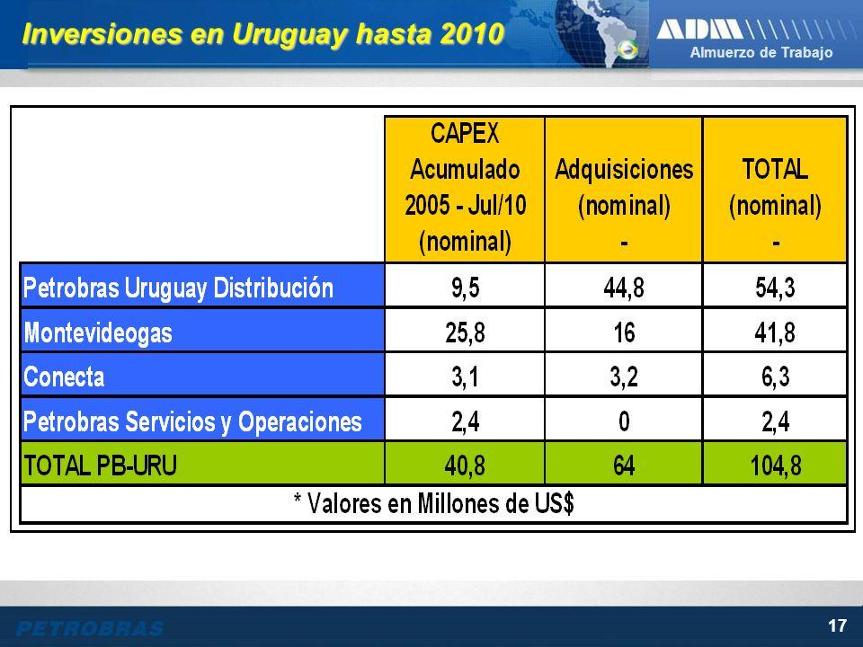 Almuerzo de Trabajo 17 Inversiones en Uruguay hasta 2010
