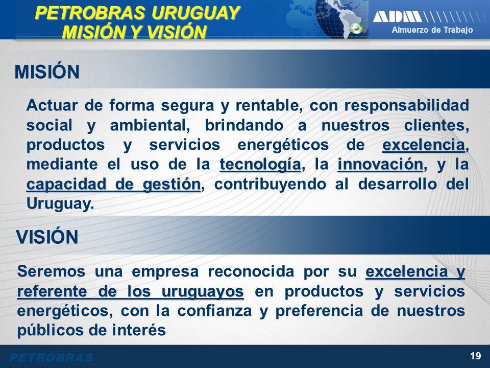 Almuerzo de Trabajo 19 PETROBRAS URUGUAY PETROBRAS URUGUAY MISIÓN Y VISIÓN excelencia y referente de los uruguayos Seremos una empresa reconocida por su excelencia y referente de los uruguayos en productos y servicios energéticos, con la confianza y preferencia de nuestros públicos de interés VISIÓN MISIÓN excelencia tecnologíainnovación capacidad de gestión Actuar de forma segura y rentable, con responsabilidad social y ambiental, brindando a nuestros clientes, productos y servicios energéticos de excelencia, mediante el uso de la tecnología, la innovación, y la capacidad de gestión, contribuyendo al desarrollo del Uruguay.