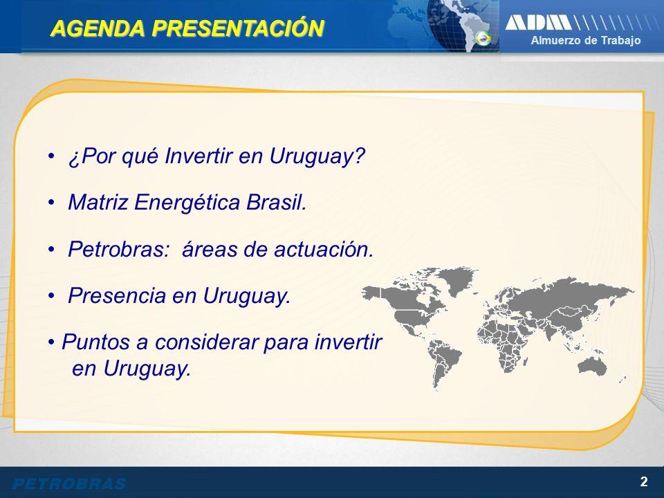 2 ¿Por qué Invertir en Uruguay. Matriz Energética Brasil.