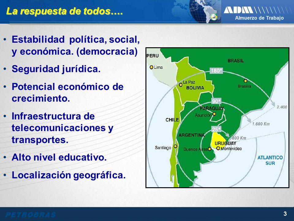 Almuerzo de Trabajo 24 Puntos importantes para incrementar la atracción de inversiones en UruguayPuntos importantes para incrementar la atracción de inversiones en Uruguay Previsibilidad Agilidad Flexibilidad Consistencia ResultadosAcompañamiento Valores y desafíos para invertir en Uruguay