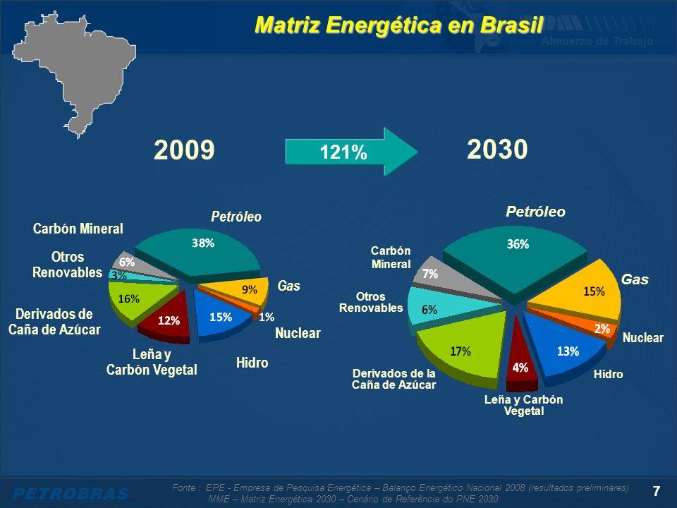 Almuerzo de Trabajo 8 Fonte: POLITICA ENERGETICA 2005 2030 por Director Eng.