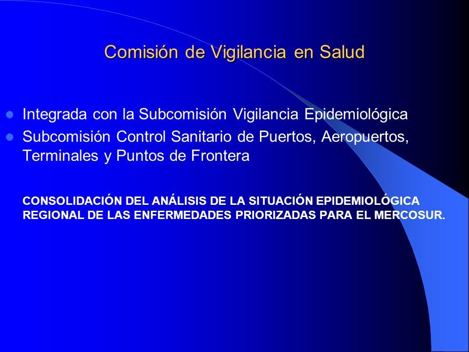 Comisión de Vigilancia en Salud Integrada con la Subcomisión Vigilancia Epidemiológica Subcomisión Control Sanitario de Puertos, Aeropuertos, Terminales y Puntos de Frontera CONSOLIDACIÓN DEL ANÁLISIS DE LA SITUACIÓN EPIDEMIOLÓGICA REGIONAL DE LAS ENFERMEDADES PRIORIZADAS PARA EL MERCOSUR.