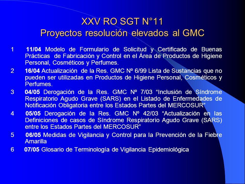 XXV RO SGT N°11 Proyectos resolución elevados al GMC 1 11/04 Modelo de Formulario de Solicitud y Certificado de Buenas Prácticas de Fabricación y Control en el Área de Productos de Higiene Personal, Cosméticos y Perfumes.