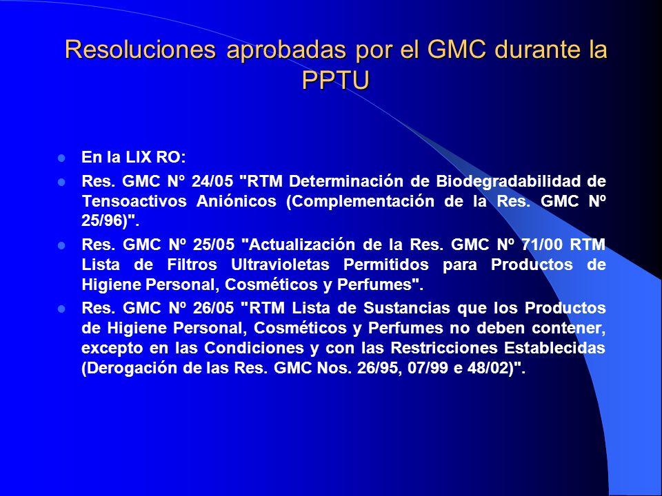 Resoluciones aprobadas por el GMC durante la PPTU En la LIX RO: Res.