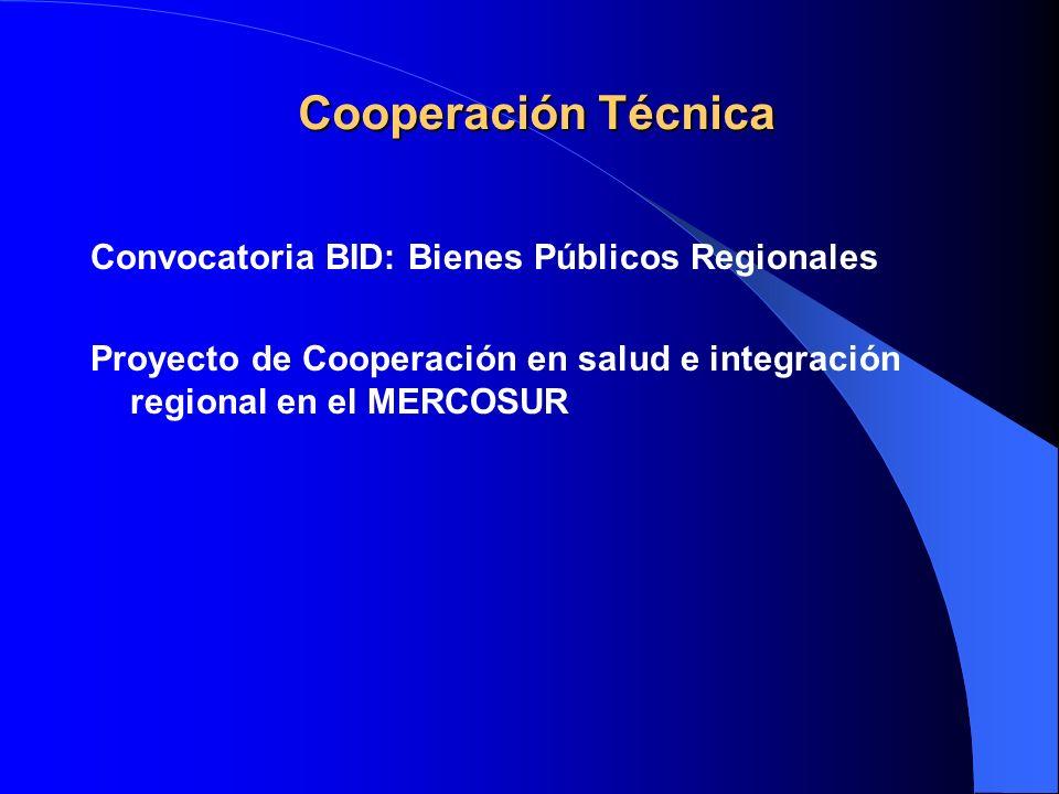 Cooperación Técnica Convocatoria BID: Bienes Públicos Regionales Proyecto de Cooperación en salud e integración regional en el MERCOSUR