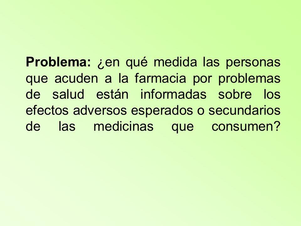 Problema: ¿en qué medida las personas que acuden a la farmacia por problemas de salud están informadas sobre los efectos adversos esperados o secundarios de las medicinas que consumen