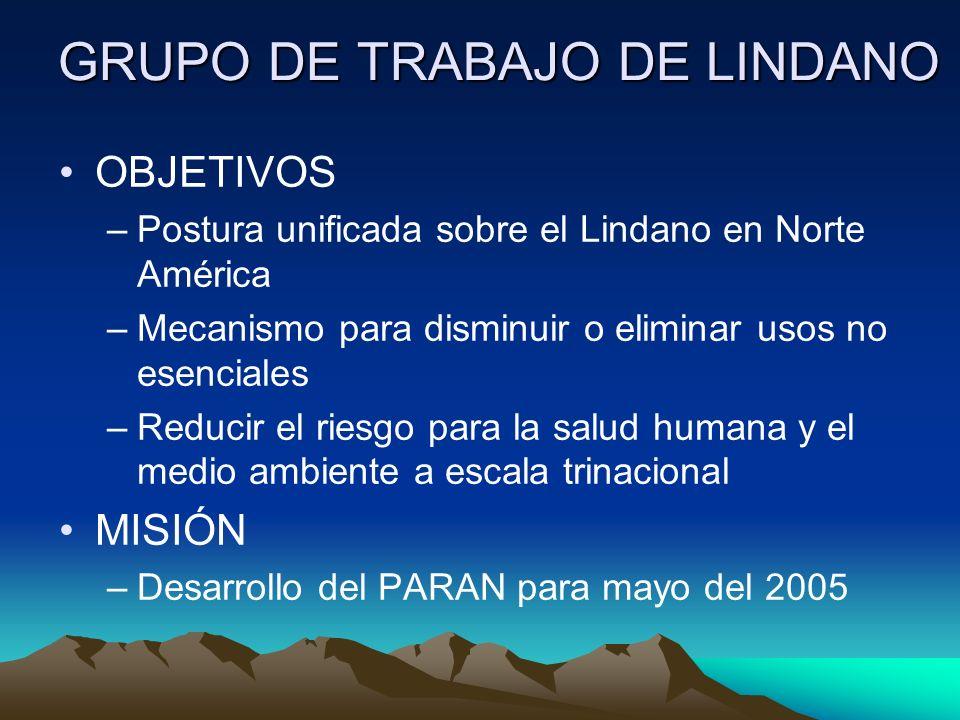 GRUPO DE TRABAJO DE LINDANO OBJETIVOS –Postura unificada sobre el Lindano en Norte América –Mecanismo para disminuir o eliminar usos no esenciales –Re