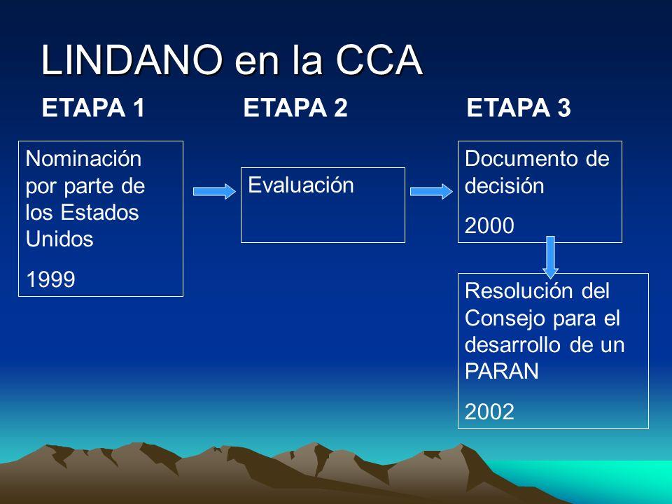 LINDANO en la CCA Nominación por parte de los Estados Unidos 1999 Documento de decisión 2000 Resolución del Consejo para el desarrollo de un PARAN 200