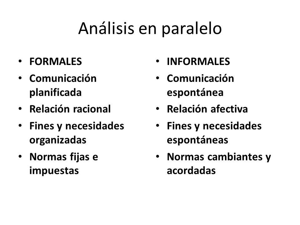 Análisis en paralelo FORMALES Comunicación planificada Relación racional Fines y necesidades organizadas Normas fijas e impuestas INFORMALES Comunicac
