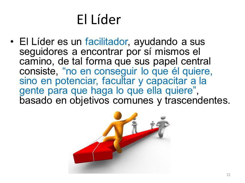 El Líder El Líder es un facilitador, ayudando a sus seguidores a encontrar por sí mismos el camino, de tal forma que sus papel central consiste, no en