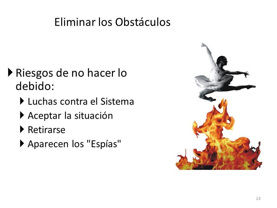 Eliminar los Obstáculos Riesgos de no hacer lo debido: Luchas contra el Sistema Aceptar la situación Retirarse Aparecen los