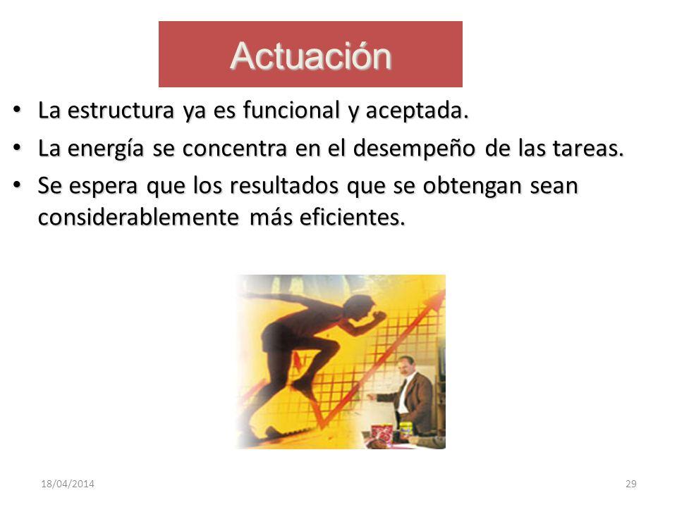 Actuación La estructura ya es funcional y aceptada. La estructura ya es funcional y aceptada. La energía se concentra en el desempeño de las tareas. L