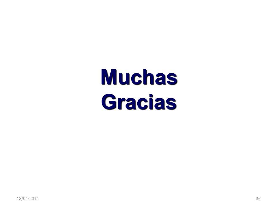 Muchas Gracias 18/04/201436