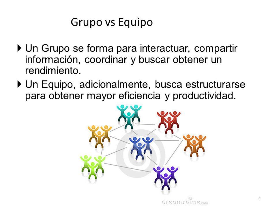 Grupo vs Equipo Un Grupo se forma para interactuar, compartir información, coordinar y buscar obtener un rendimiento. Un Equipo, adicionalmente, busca