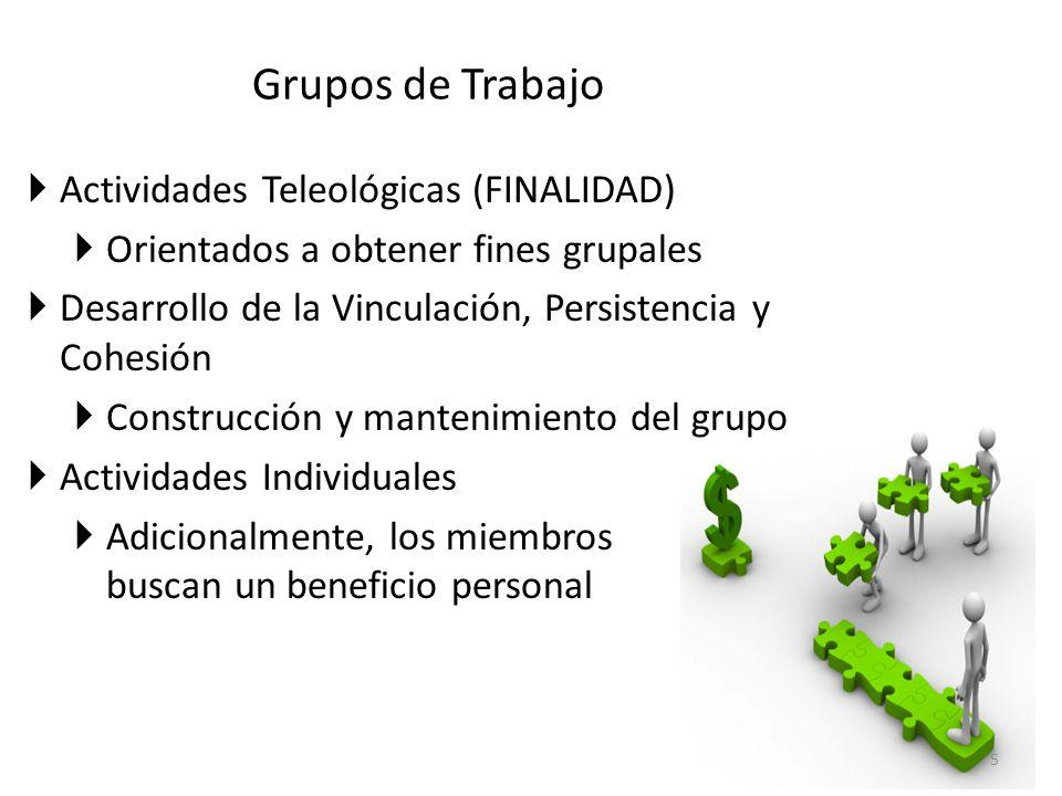 Grupos de Trabajo Actividades Teleológicas (FINALIDAD) Orientados a obtener fines grupales Desarrollo de la Vinculación, Persistencia y Cohesión Const