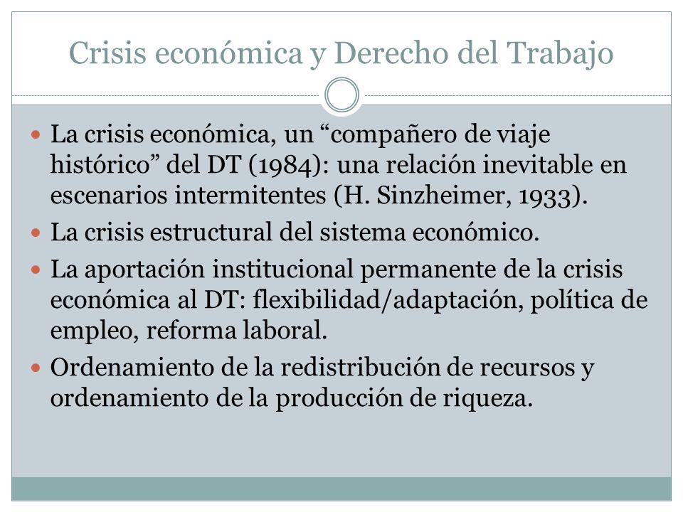 Crisis económica y Derecho del Trabajo La crisis económica, un compañero de viaje histórico del DT (1984): una relación inevitable en escenarios inter
