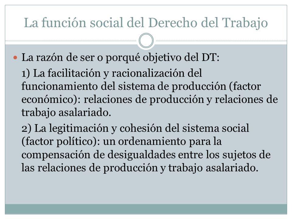 La función social del Derecho del Trabajo La razón de ser o porqué objetivo del DT: 1) La facilitación y racionalización del funcionamiento del sistem