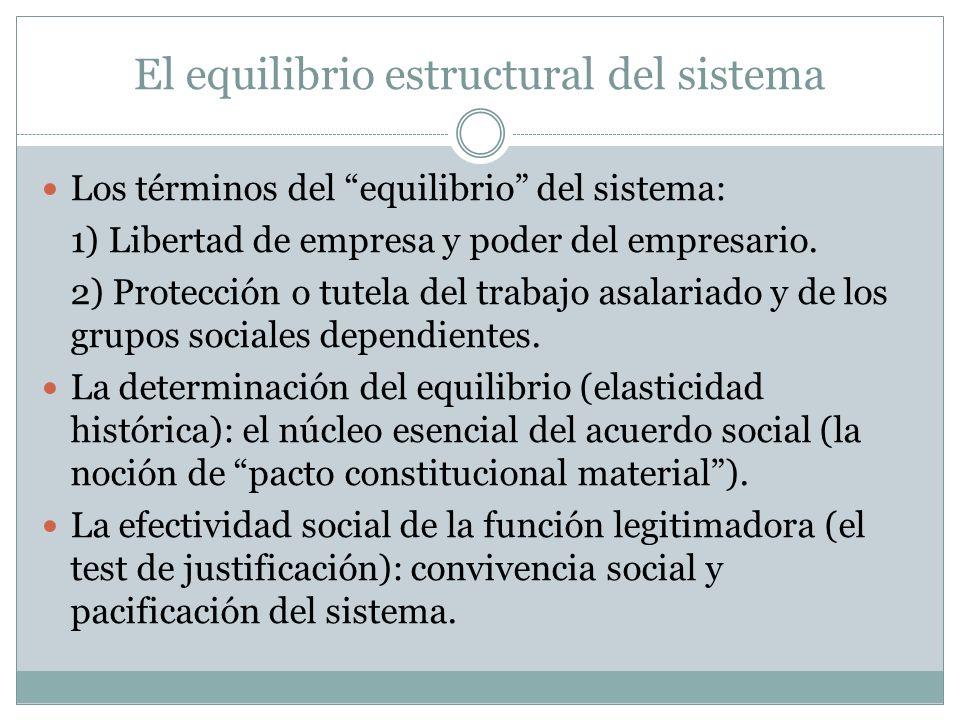 El equilibrio estructural del sistema Los términos del equilibrio del sistema: 1) Libertad de empresa y poder del empresario. 2) Protección o tutela d