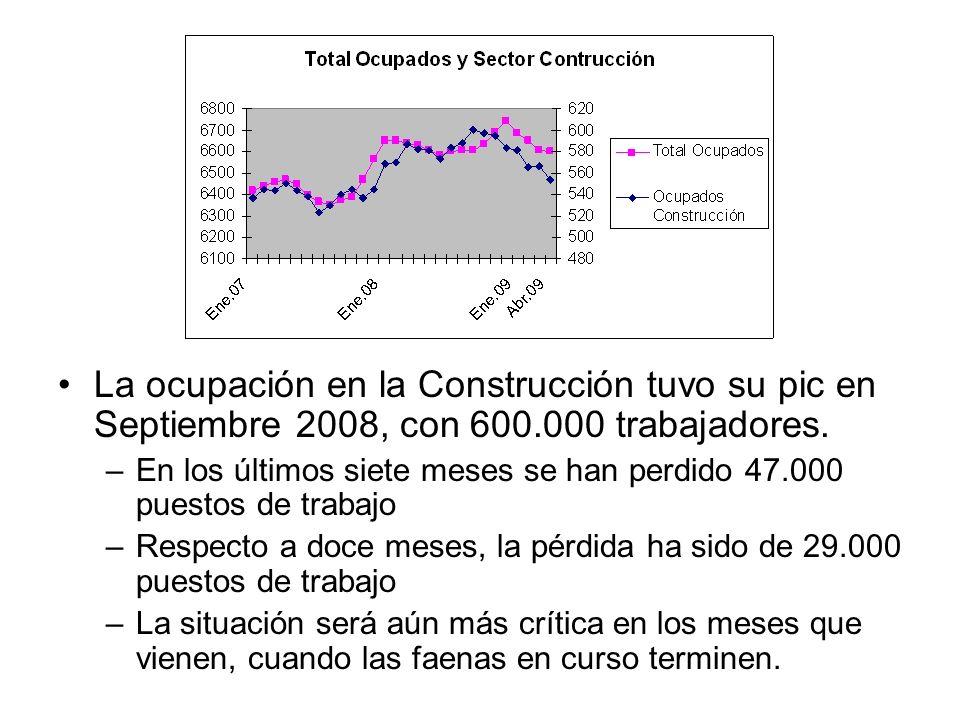 La ocupación en la Construcción tuvo su pic en Septiembre 2008, con 600.000 trabajadores. –En los últimos siete meses se han perdido 47.000 puestos de