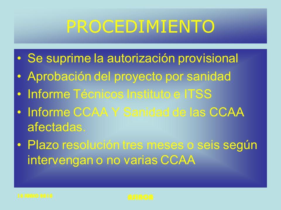 18 JUNIO 2010 ASINCA PROCEDIMIENTO Se suprime la autorización provisional Aprobación del proyecto por sanidad Informe Técnicos Instituto e ITSS Inform