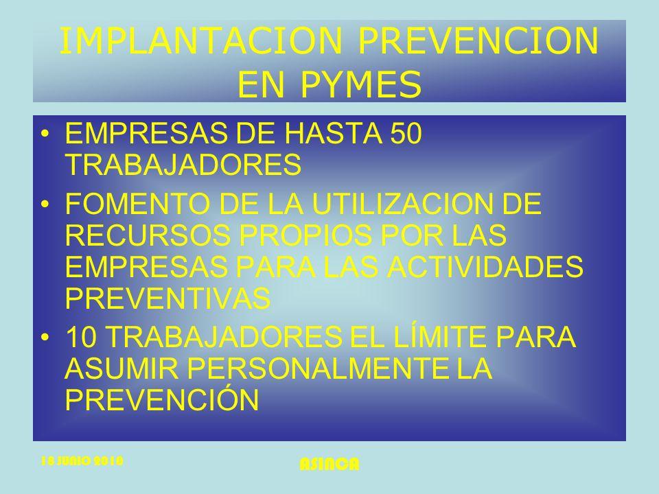 18 JUNIO 2010 ASINCA IMPLANTACION PREVENCION EN PYMES EMPRESAS DE HASTA 50 TRABAJADORES FOMENTO DE LA UTILIZACION DE RECURSOS PROPIOS POR LAS EMPRESAS