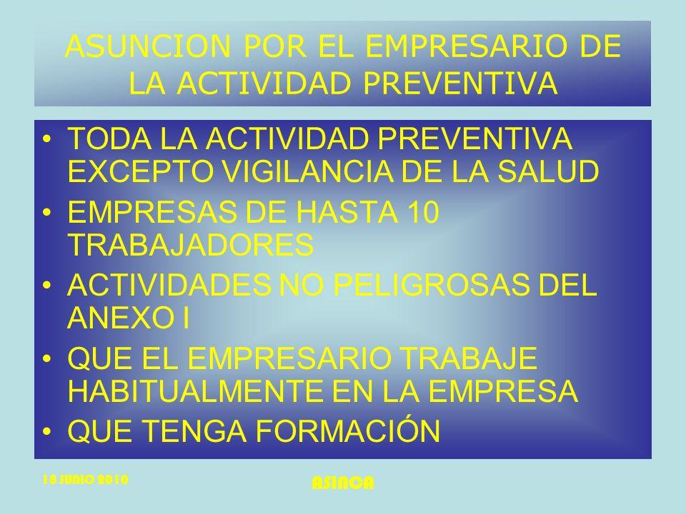 18 JUNIO 2010 ASINCA ASUNCION POR EL EMPRESARIO DE LA ACTIVIDAD PREVENTIVA TODA LA ACTIVIDAD PREVENTIVA EXCEPTO VIGILANCIA DE LA SALUD EMPRESAS DE HAS