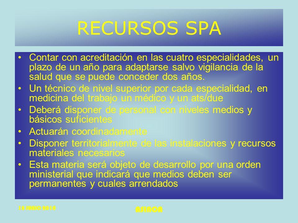 18 JUNIO 2010 ASINCA RECURSOS SPA Contar con acreditación en las cuatro especialidades, un plazo de un año para adaptarse salvo vigilancia de la salud
