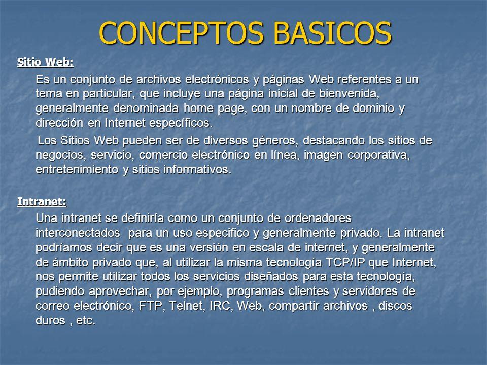 CONCEPTOS BASICOS Sitio Web: Es un conjunto de archivos electrónicos y páginas Web referentes a un tema en particular, que incluye una página inicial de bienvenida, generalmente denominada home page, con un nombre de dominio y dirección en Internet específicos.