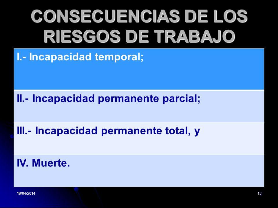 CONSECUENCIAS DE LOS RIESGOS DE TRABAJO I.- Incapacidad temporal; II.- Incapacidad permanente parcial; III.- Incapacidad permanente total, y IV. Muert