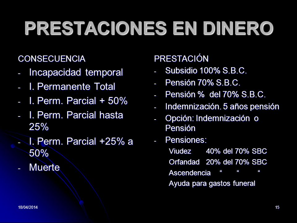 PRESTACIONES EN DINERO CONSECUENCIA - Incapacidad temporal - I. Permanente Total - I. Perm. Parcial + 50% - I. Perm. Parcial hasta 25% - I. Perm. Parc