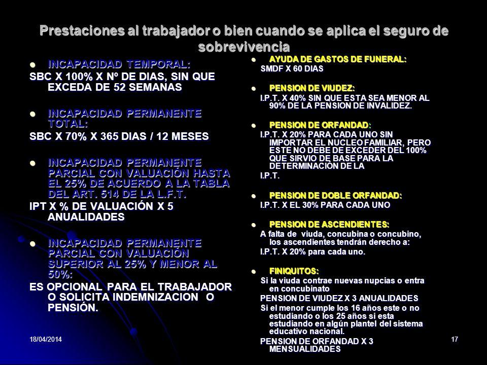 18/04/201417 Prestaciones al trabajador o bien cuando se aplica el seguro de sobrevivencia INCAPACIDAD TEMPORAL: INCAPACIDAD TEMPORAL: SBC X 100% X Nº DE DIAS, SIN QUE EXCEDA DE 52 SEMANAS INCAPACIDAD PERMANENTE TOTAL: INCAPACIDAD PERMANENTE TOTAL: SBC X 70% X 365 DIAS / 12 MESES INCAPACIDAD PERMANENTE PARCIAL CON VALUACIÓN HASTA EL 25% DE ACUERDO A LA TABLA DEL ART.