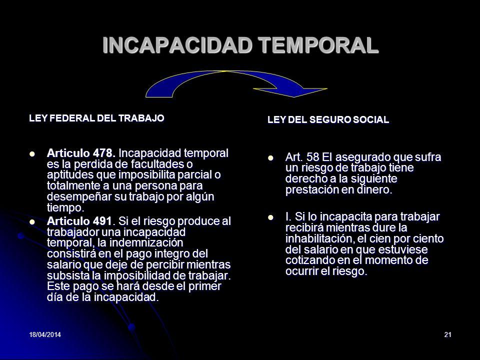 18/04/201421 INCAPACIDAD TEMPORAL LEY FEDERAL DEL TRABAJO Articulo 478. Incapacidad temporal es la perdida de facultades o aptitudes que imposibilita