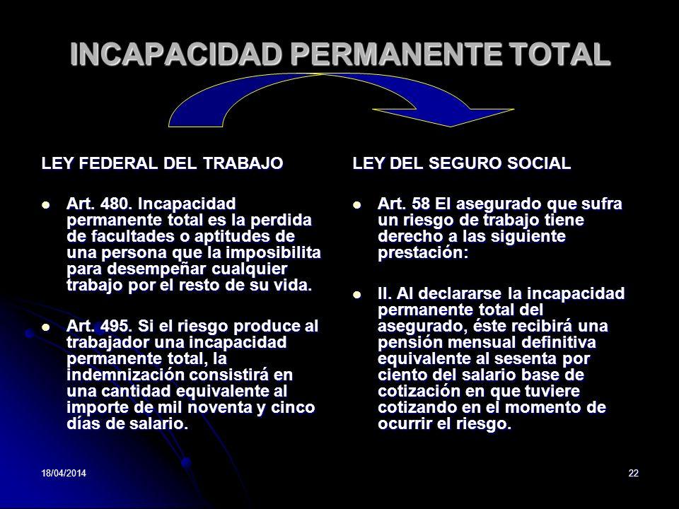 18/04/201422 INCAPACIDAD PERMANENTE TOTAL LEY FEDERAL DEL TRABAJO Art. 480. Incapacidad permanente total es la perdida de facultades o aptitudes de un