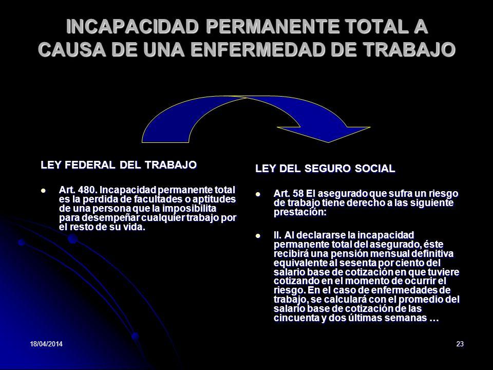 18/04/201423 INCAPACIDAD PERMANENTE TOTAL A CAUSA DE UNA ENFERMEDAD DE TRABAJO LEY FEDERAL DEL TRABAJO Art. 480. Incapacidad permanente total es la pe