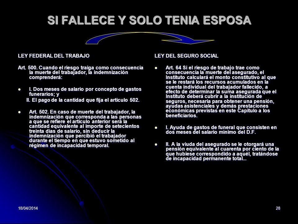 18/04/201428 SI FALLECE Y SOLO TENIA ESPOSA LEY FEDERAL DEL TRABAJO Art. 500. Cuando el riesgo traiga como consecuencia la muerte del trabajador, la i