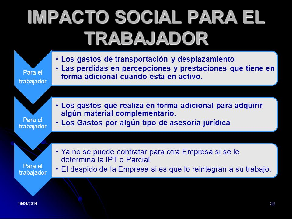 IMPACTO SOCIAL PARA EL TRABAJADOR Para el trabajador Los gastos de transportación y desplazamiento Las perdidas en percepciones y prestaciones que tiene en forma adicional cuando esta en activo.