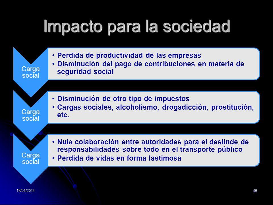 Impacto para la sociedad Carga social Perdida de productividad de las empresas Disminución del pago de contribuciones en materia de seguridad social Carga social Disminución de otro tipo de impuestos Cargas sociales, alcoholismo, drogadicción, prostitución, etc.