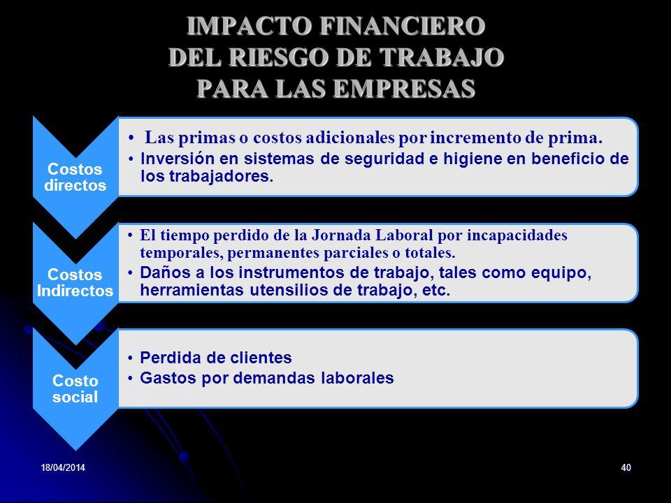 IMPACTO FINANCIERO DEL RIESGO DE TRABAJO PARA LAS EMPRESAS Costos directos Las primas o costos adicionales por incremento de prima. Inversión en siste