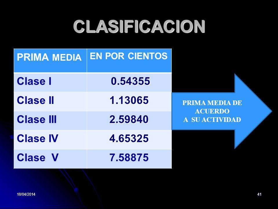 CLASIFICACION PRIMA MEDIA EN POR CIENTOS Clase I 0.54355 Clase II1.13065 Clase III2.59840 Clase IV4.65325 Clase V7.58875 18/04/201441 PRIMA MEDIA DE ACUERDO A SU ACTIVIDAD